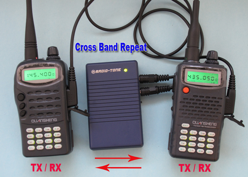 Ham Radio Outlet - Official Site