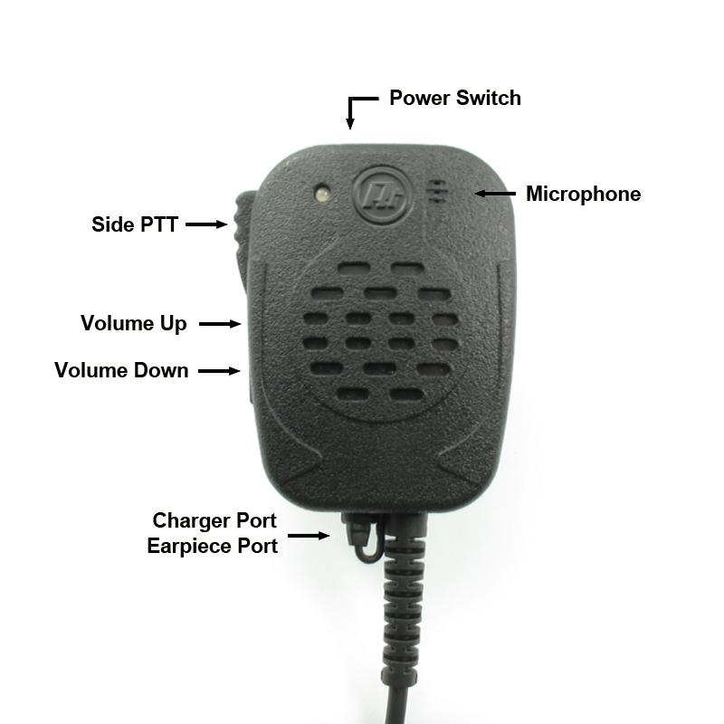 USB  Wikipedia