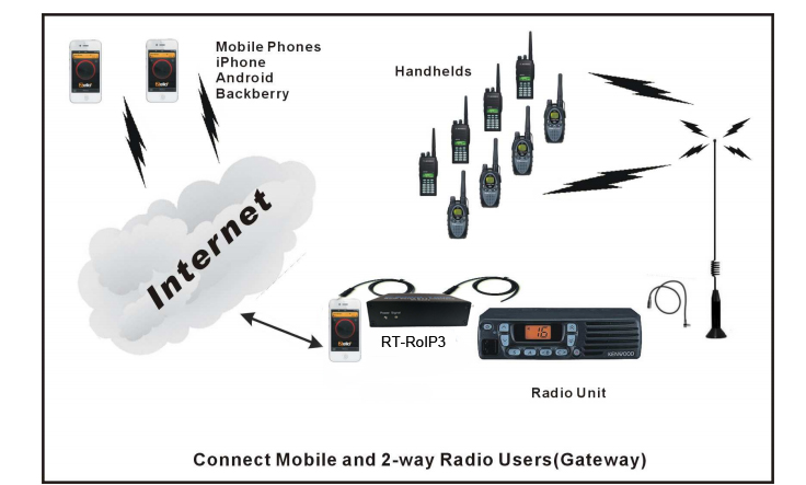 https://pic.radioshop888.com/photo/ROIP3d.jpg